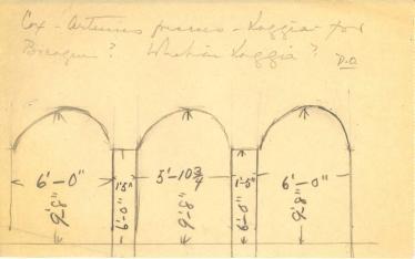 Measurements for loggia frescoes