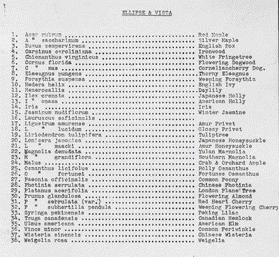 Plant Lists
