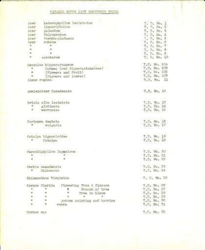 Catalogue House plant list
