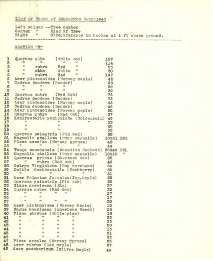 List of trees, Section B, 1940