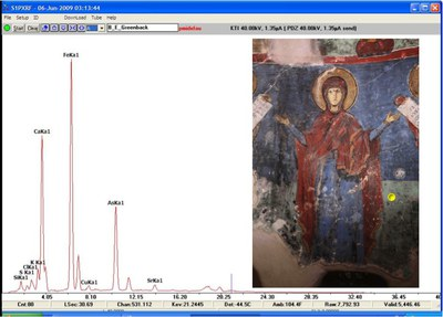 Fig. 9: XRF spectrum of the green paint in the scene depicting Virgin Mary (Koukoulli and Fischer 2011–2012)