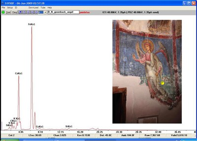 Fig. 10: XRF spectra of the green paint in a scene in the Bema (Koukoulli and Fischer 2011–2012)