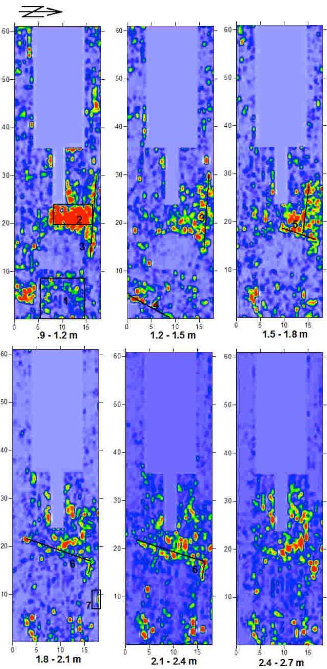 Fig. 3: Amplitude map of grid 17 generated at 30cm horizontal intervals (Çağaptay-Arıkan 2009–2010)