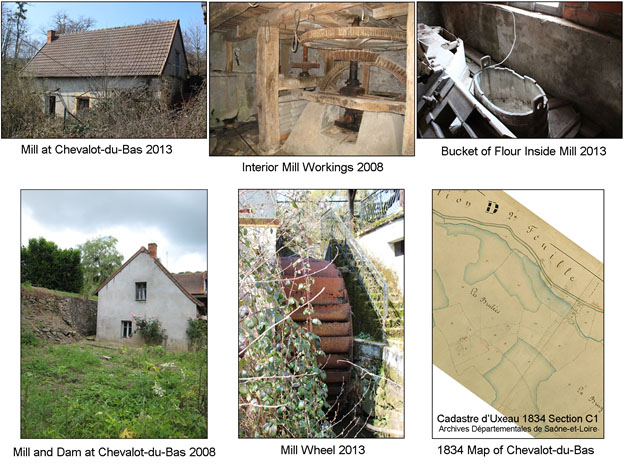 Fig. 3: The mill and pond at Chevalot-du-Bas (Madry et al. 2012–2013)