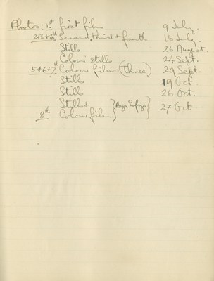 Ernest Hawkins: List of Photographs and Films Taken in 1948