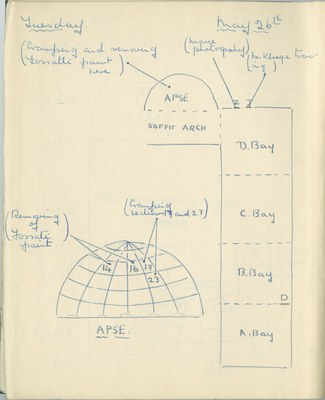 William John Gregory: Notebook Entry for May 26, 1936