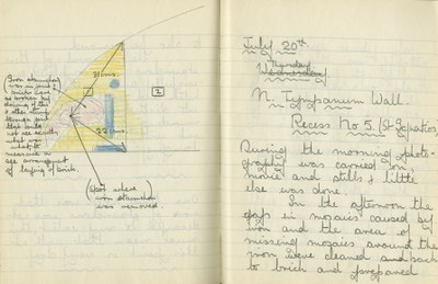 William John Gregory: Notebook Entry for July 20, 1939