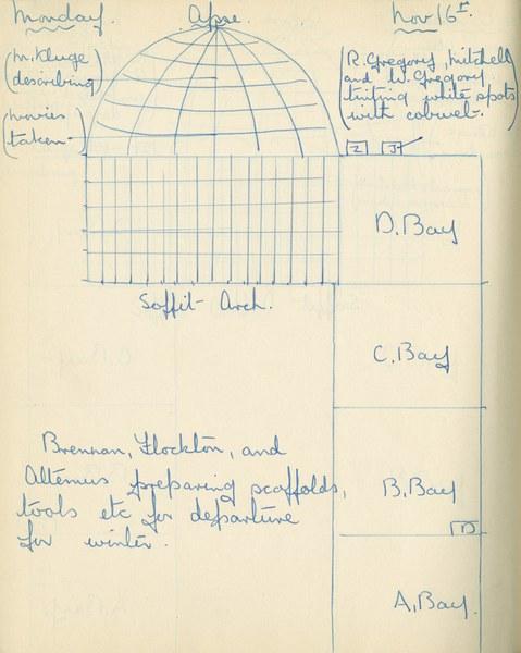 William John Gregory: Notebook Entry for November 16, 1936