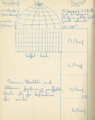 William John Gregory: Notebook Entry for November 16, 1936