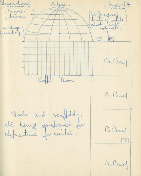 William John Gregory: Notebook Entry for November 17, 1936