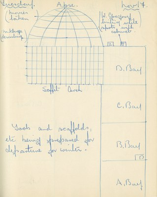 William John Gregory: Notebook Entry for November 17, 1936