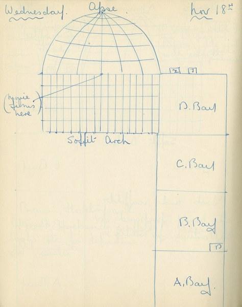 William John Gregory: Notebook Entry for November 18, 1936