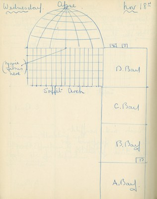 William John Gregory: Notebook Entry for November 18, 1936