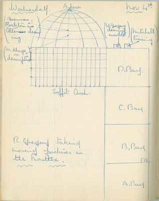 William John Gregory: Notebook Entry for November 4, 1936