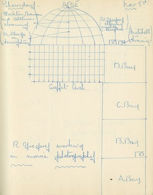 William John Gregory: Notebook Entry for November 5, 1936