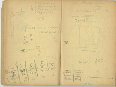 Richard A. Gregory: Notebook Entry for October 5, 1936
