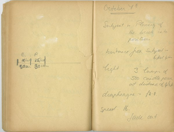 Richard A. Gregory: Notebook Entry for October 7, 1936
