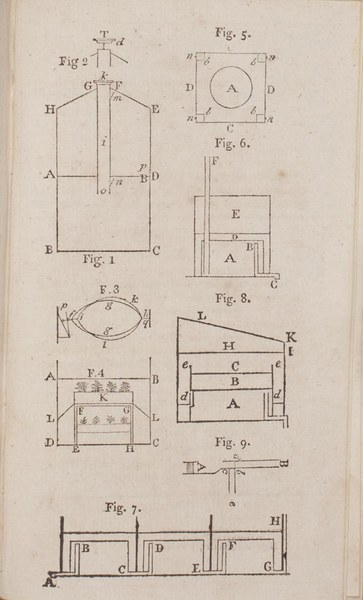A description of a patent hot-house: which operates chiefly by the heat of the sun, without the aid of flues, or tan bark, or steam, for the purpose of heating it