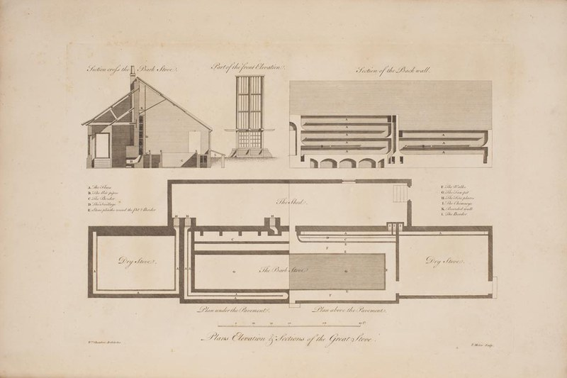 Plans, elevations, sections, and perspective views of the gardens and buildings at Kew in Surry