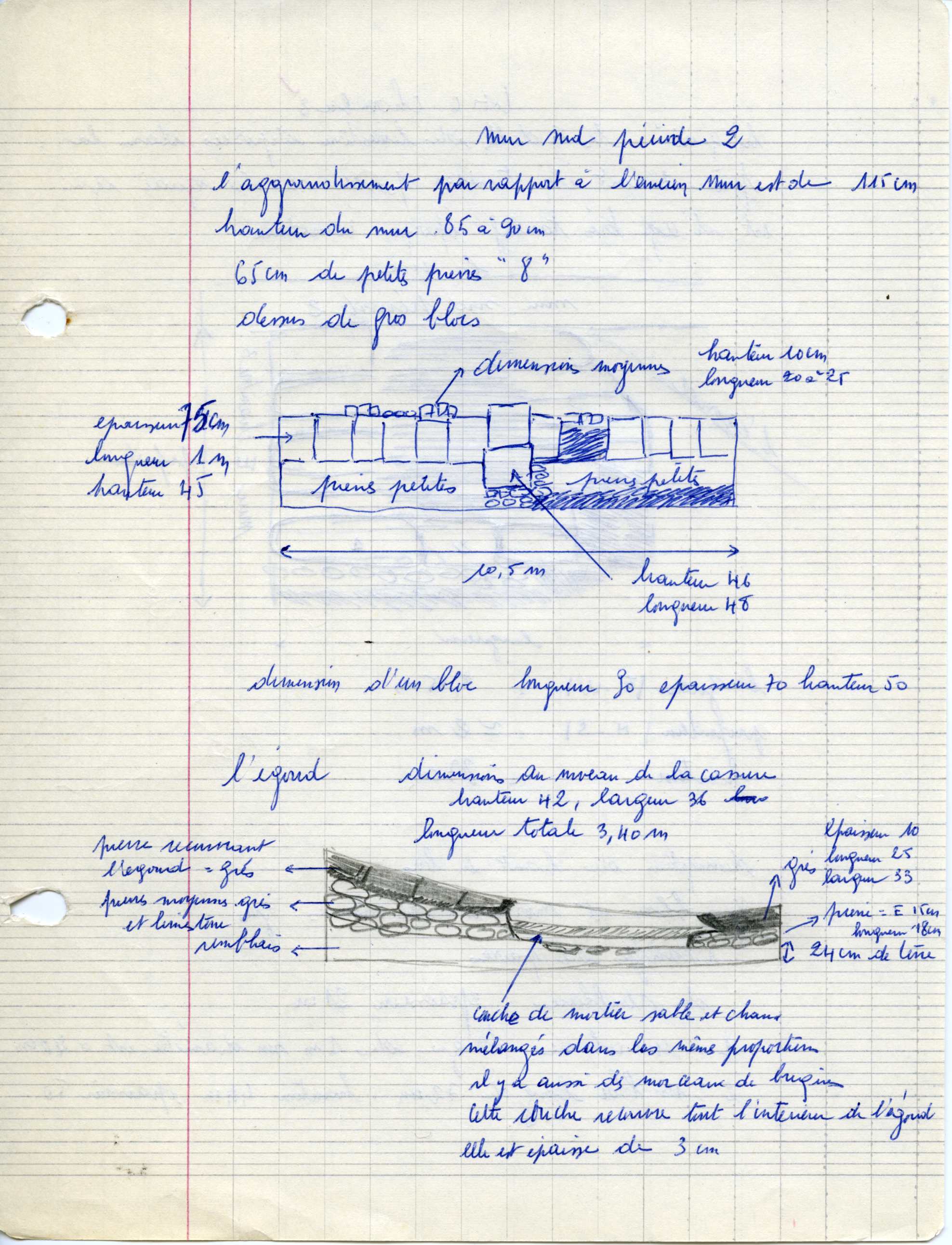 Field notebook page by David Soren and Guy P. R. Métraux, Utica, 1970