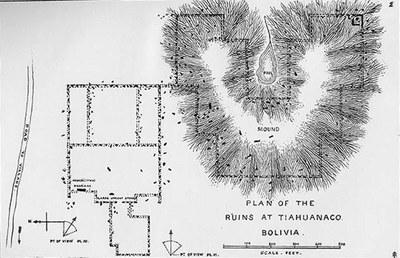 Plan of Tiwanaku