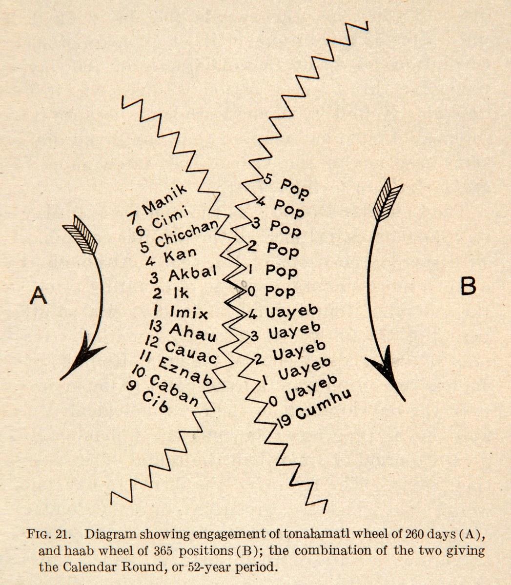Mayan Calendar Systems Dumbarton Oaks