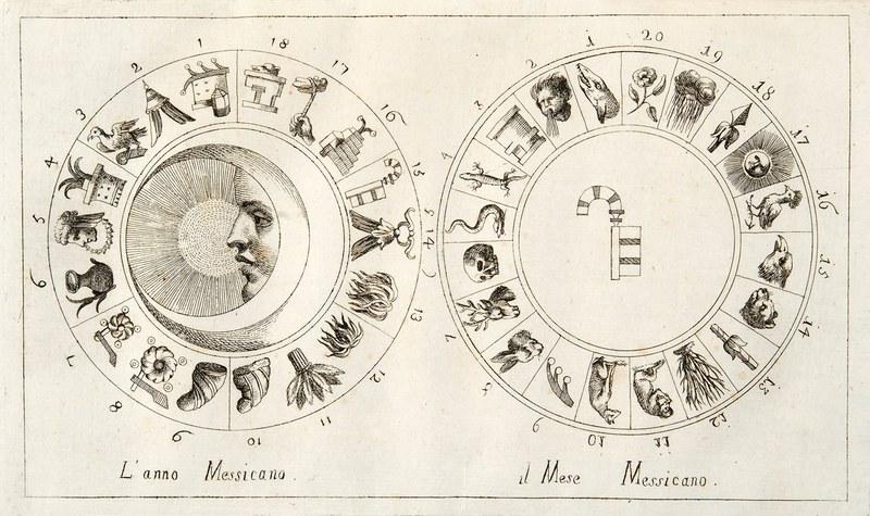 L'anno Messicano and il Mese Messicano, from Storia antica del Messico
