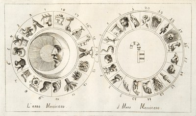 L'anno Messicano and il Mese Messicano, from Storia antica del Messico